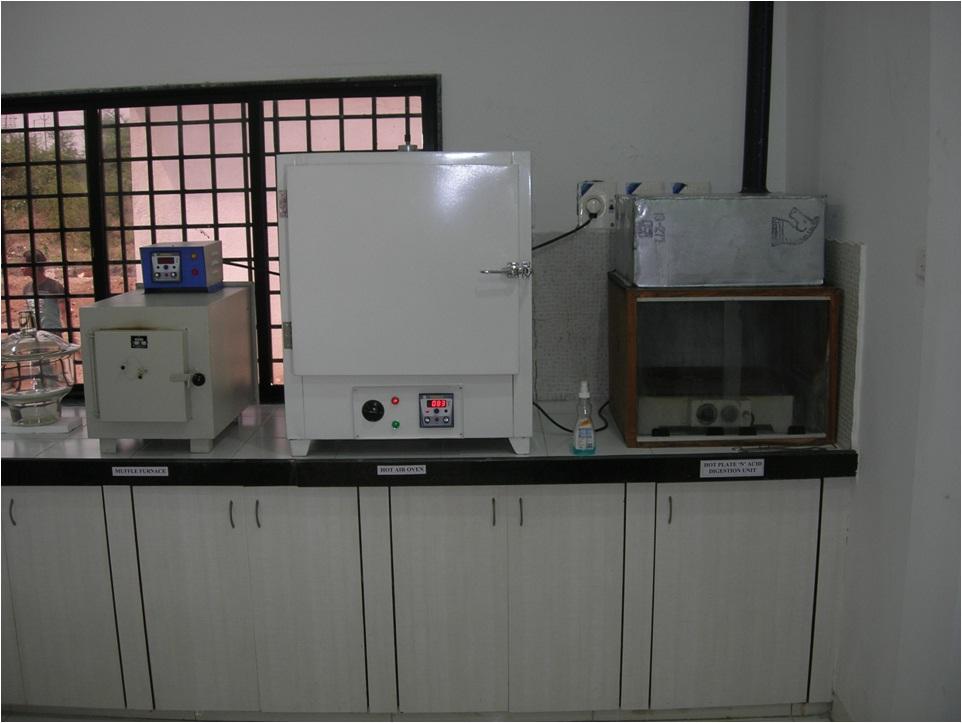 ins lab